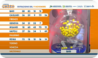 Estrazione del lotto in Tv